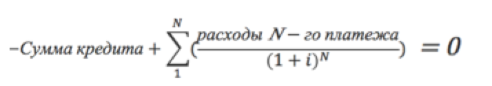 Взять кредит на дом в белгороде в сбербанке