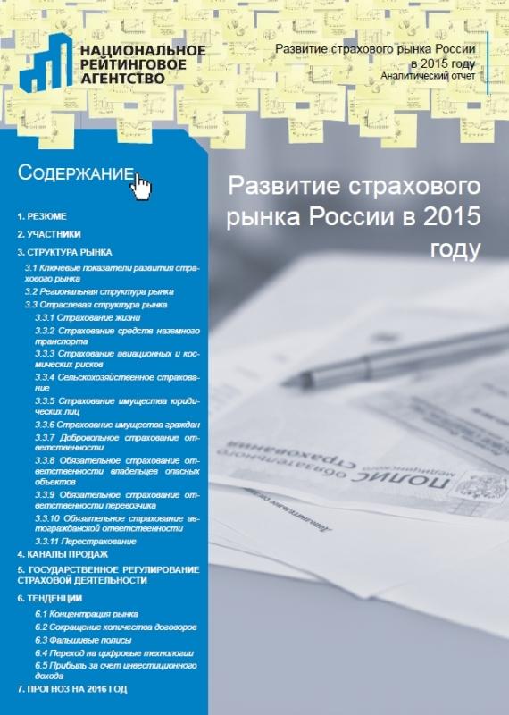 Развитие страхового рынка России в 2015 году
